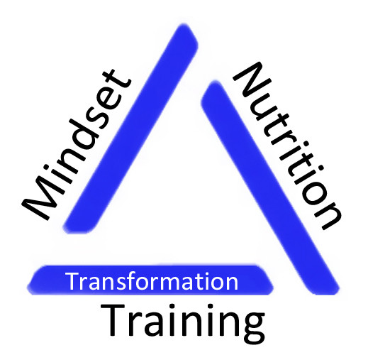 horizon-personal-training-methodology-ct